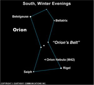 Orion diagram