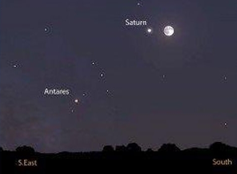 Full Moon and Saturn