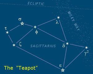 Sagittarius Teapot