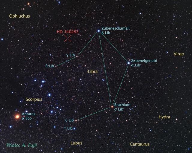 Libra star diagram