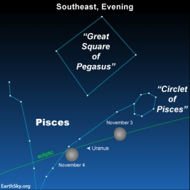 Pisces in the Night Sky (EarthSky)