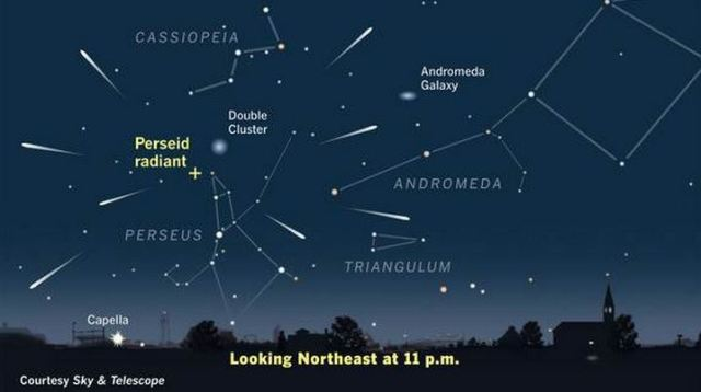 Where the Perseids Are (Sky & Telescope)