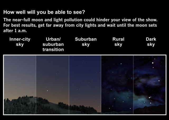 Dark sky comparisons (LA Times)