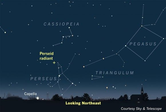 Perseid radiant location