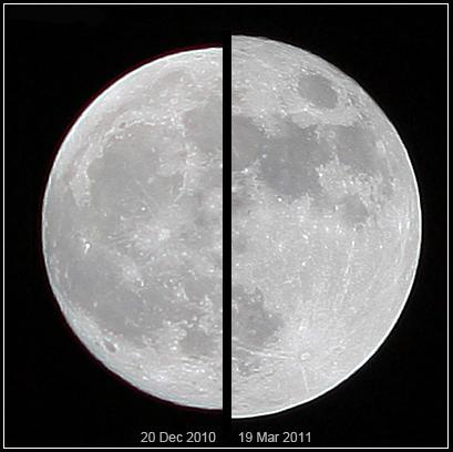 Supermoon vs. Average Moon