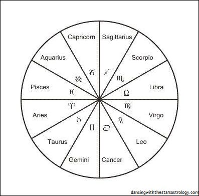 zodiac-pizza